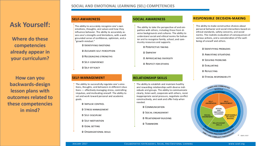 take an inventory of alignment to SEL competencies